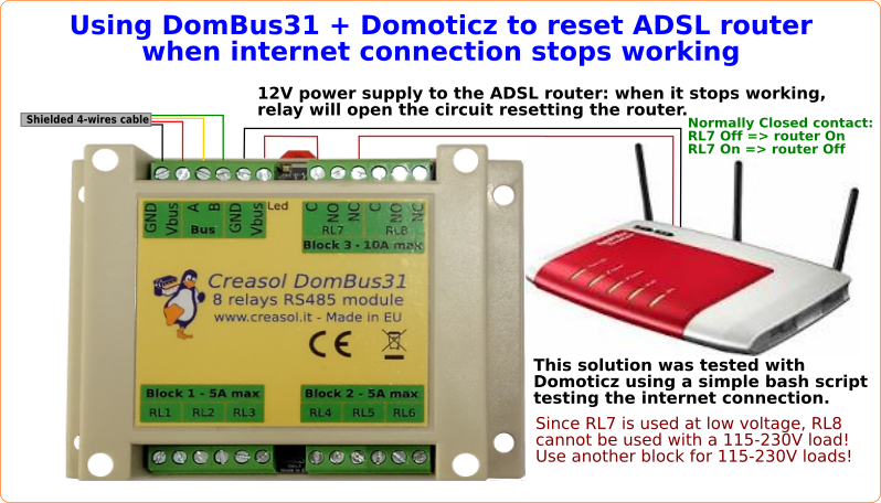 Supply a ADSL router by Domoticz + DomBus31 to prevent internet hang-up