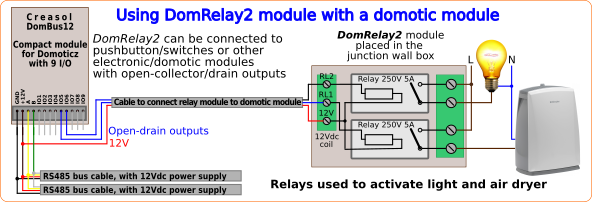 Schema relay module for home automation system Domoticz