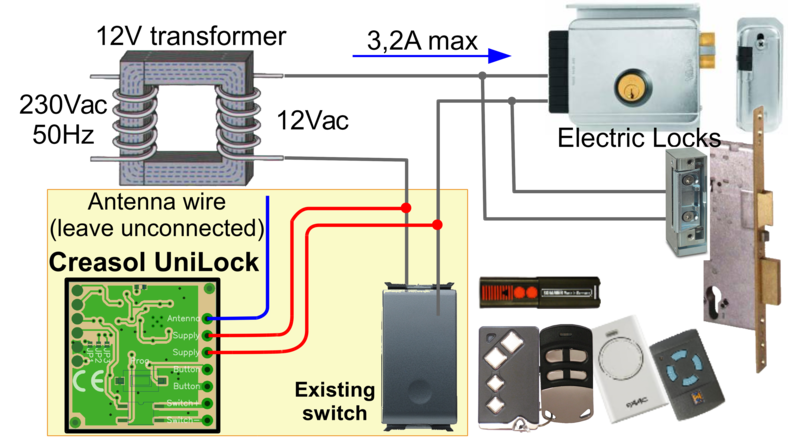The application schema connect Creasol UniLock door opener to an electric lock and an electric strike plate