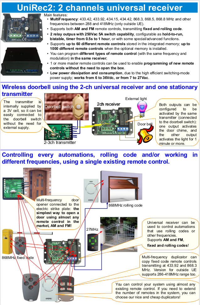 Application notes about UniRec2 - Page1