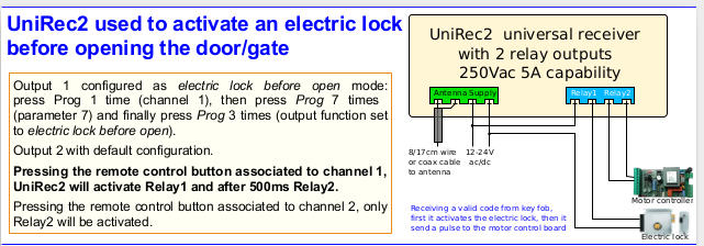 Application notes about UniRec2 - Page3