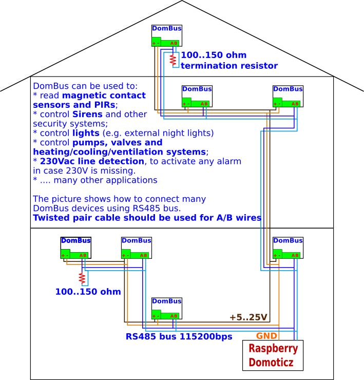 schema of a rs485 bus topology
